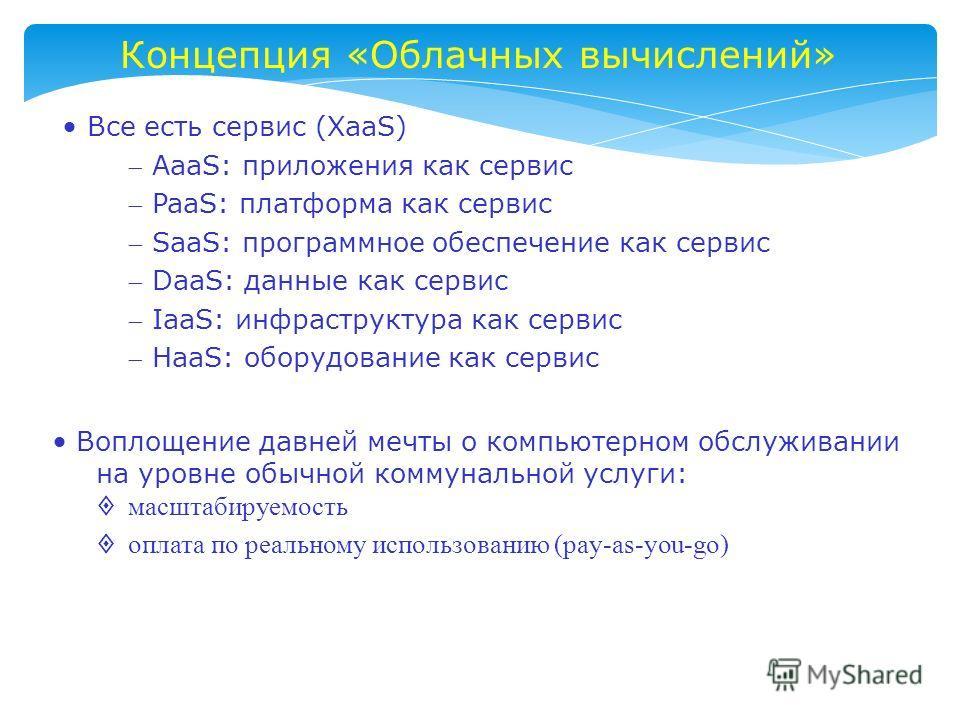 Концепция «Облачных вычислений» Все есть сервис (XaaS) AaaS: приложения как сервис PaaS: платформа как сервис SaaS: программное обеспечение как сервис DaaS: данные как сервис IaaS: инфраструктура как сервис HaaS: оборудование как сервис Воплощение да