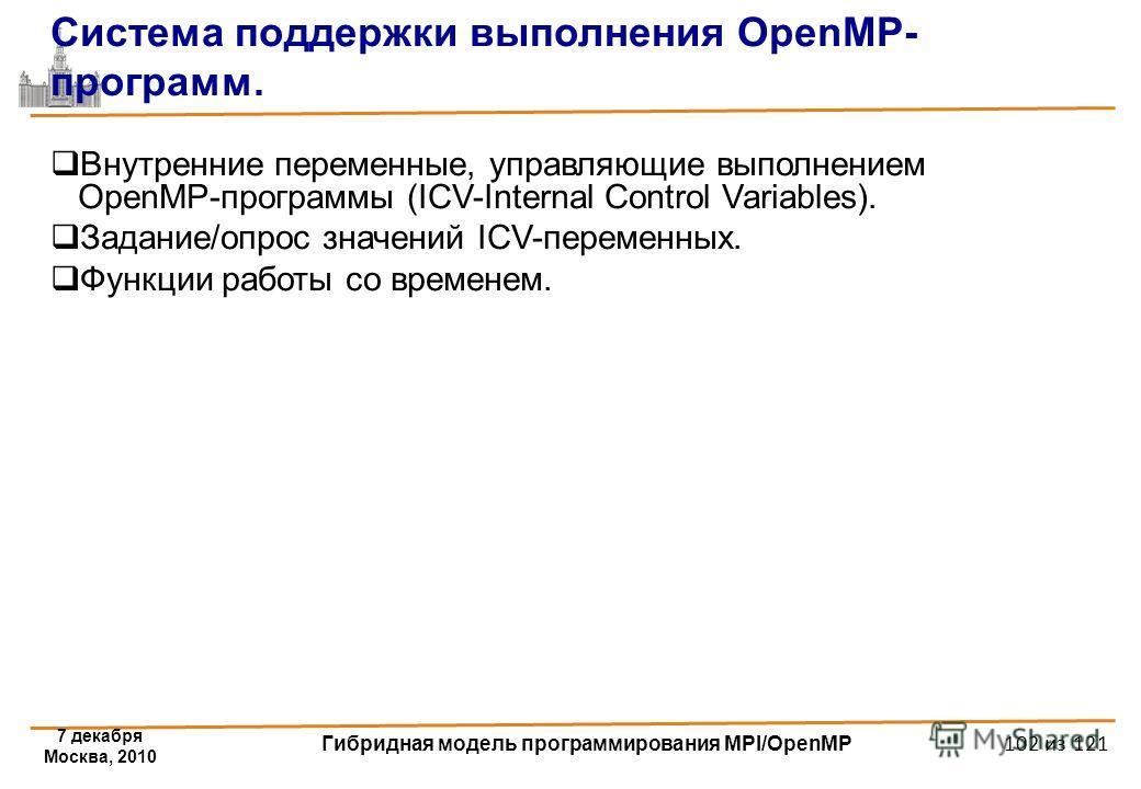 7 декабря Москва, 2010 Гибридная модель программирования MPI/OpenMP 102 из 121 Система поддержки выполнения OpenMP- программ. Внутренние переменные, управляющие выполнением OpenMP-программы (ICV-Internal Control Variables). Задание/опрос значений ICV