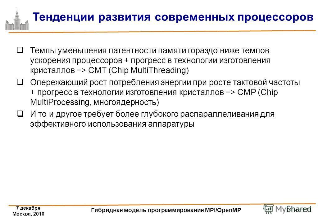 7 декабря Москва, 2010 Гибридная модель программирования MPI/OpenMP 11 из 121 Темпы уменьшения латентности памяти гораздо ниже темпов ускорения процессоров + прогресс в технологии изготовления кристаллов => CMT (Chip MultiThreading) Опережающий рост