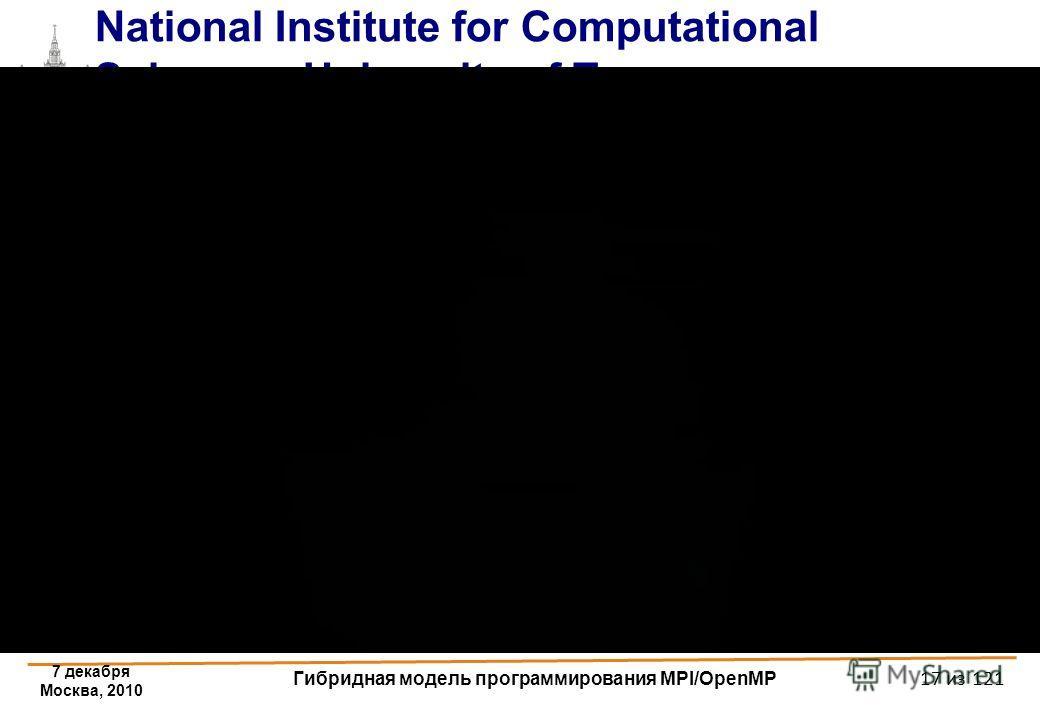 7 декабря Москва, 2010 Гибридная модель программирования MPI/OpenMP 17 из 121 National Institute for Computational Sciences. University of Tennessee