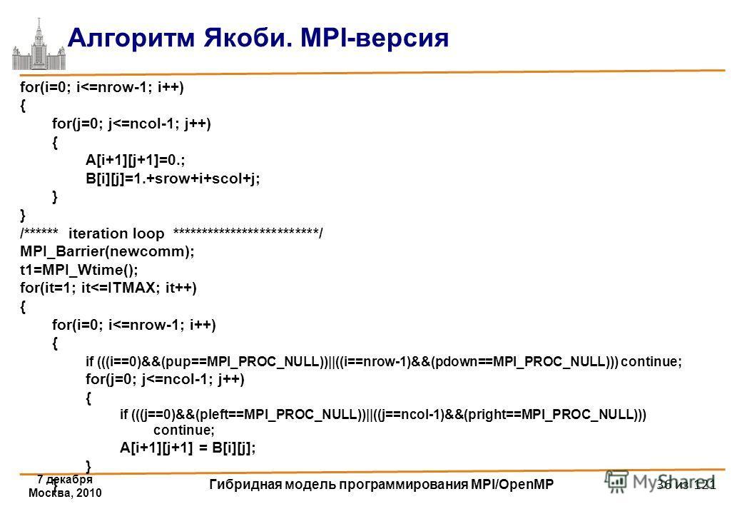 7 декабря Москва, 2010 Гибридная модель программирования MPI/OpenMP 36 из 121 Алгоритм Якоби. MPI-версия for(i=0; i