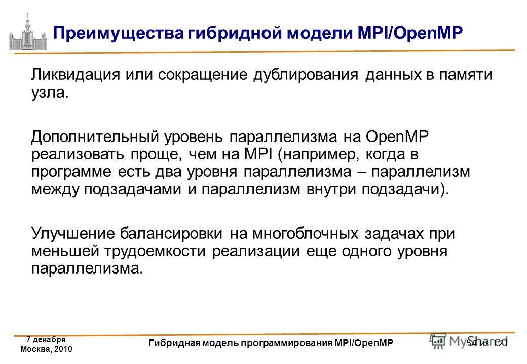7 декабря Москва, 2010 Гибридная модель программирования MPI/OpenMP 54 из 121 Ликвидация или сокращение дублирования данных в памяти узла. Дополнительный уровень параллелизма на OpenMP реализовать проще, чем на MPI (например, когда в программе есть д