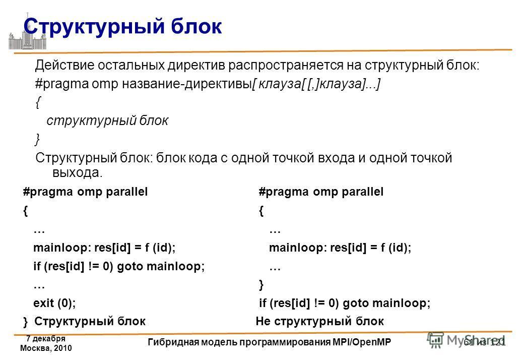 7 декабря Москва, 2010 Гибридная модель программирования MPI/OpenMP 61 из 121 Структурный блок Действие остальных директив распространяется на структурный блок: #pragma omp название-директивы[ клауза[ [,]клауза]...] { структурный блок } Структурный б