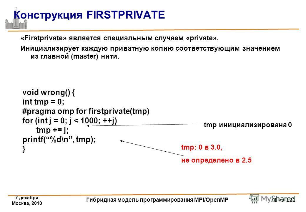 7 декабря Москва, 2010 Гибридная модель программирования MPI/OpenMP 71 из 121 Конструкция FIRSTPRIVATE «Firstprivate» является специальным случаем «private». Инициализирует каждую приватную копию соответствующим значением из главной (master) нити. vo
