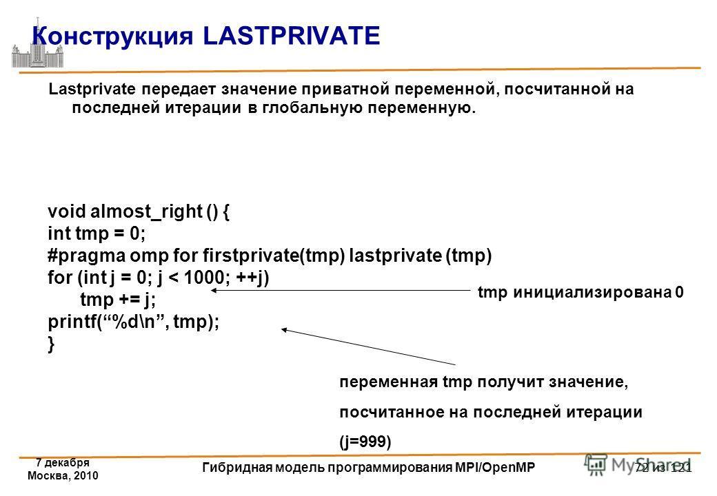 7 декабря Москва, 2010 Гибридная модель программирования MPI/OpenMP 72 из 121 Конструкция LASTPRIVATE Lastprivate передает значение приватной переменной, посчитанной на последней итерации в глобальную переменную. void almost_right () { int tmp = 0; #
