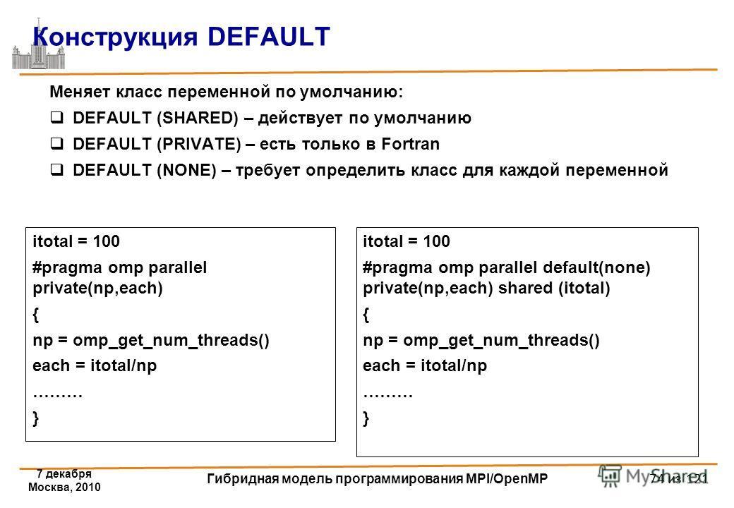 7 декабря Москва, 2010 Гибридная модель программирования MPI/OpenMP 74 из 121 Конструкция DEFAULT Меняет класс переменной по умолчанию: DEFAULT (SHARED) – действует по умолчанию DEFAULT (PRIVATE) – есть только в Fortran DEFAULT (NONE) – требует опред