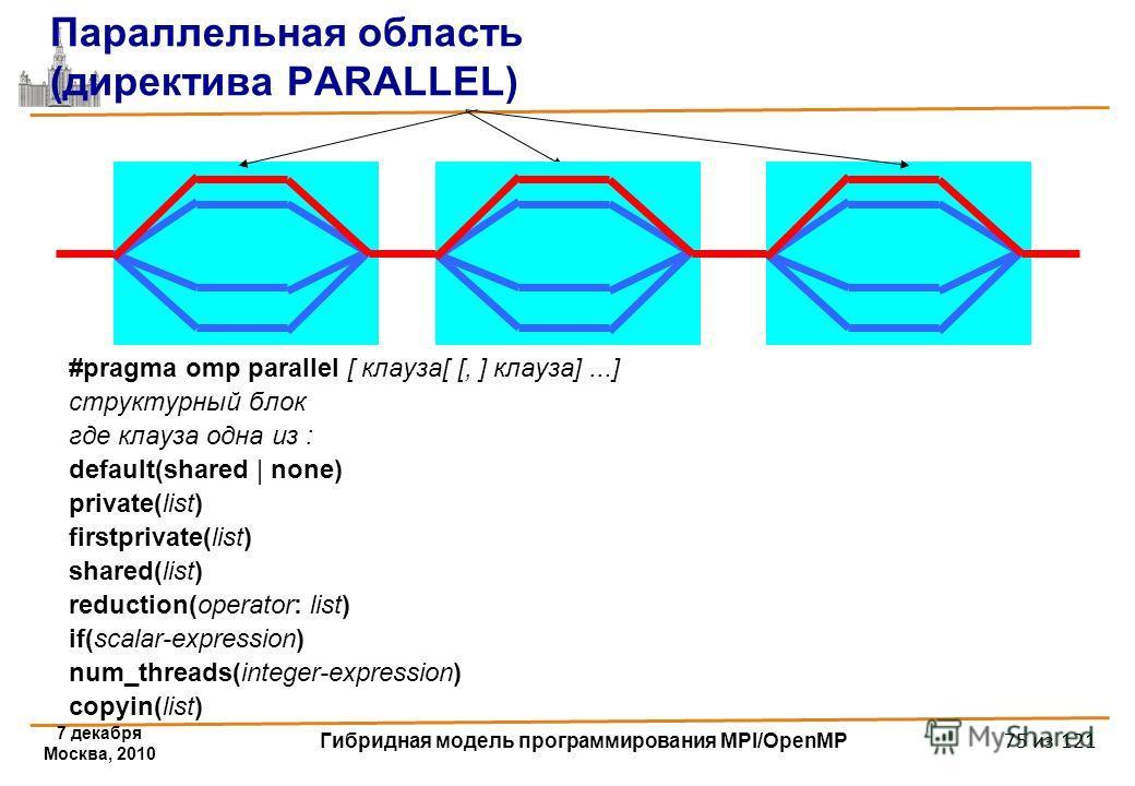 7 декабря Москва, 2010 Гибридная модель программирования MPI/OpenMP 75 из 121 Параллельная область (директива PARALLEL) #pragma omp parallel [ клауза[ [, ] клауза]...] структурный блок где клауза одна из : default(shared | none) private(list) firstpr