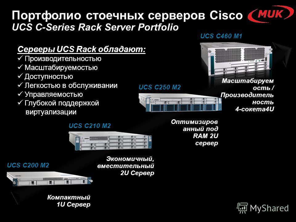 Портфолио стоечных серверов Cisco UCS C-Series Rack Server Portfolio Компактный 1U Сервер Экономичный, вместительный 2U Сервер UCS C200 M1 UCS C200 M2 UCS C210 M2 UCS C250 M2 UCS C460 M1 Оптимизиров анный под RAM 2U сервер Серверы UCS Rack обладают: