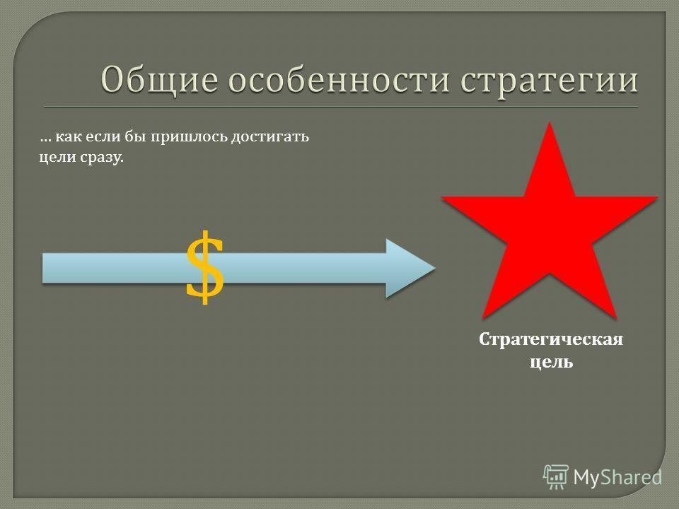 Стратегическая цель … как если бы пришлось достигать цели сразу. $