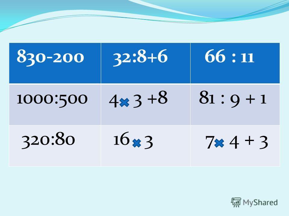 830-200 32:8+6 66 : 11 1000:500 4 3 +8 81 : 9 + 1 320:80 16 3 7 4 + 3