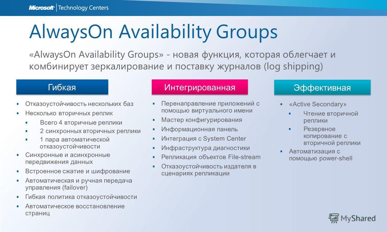 AlwaysOn Availability Groups Гибкая «AlwaysOn Availability Groups» - новая функция, которая облегчает и комбинирует зеркалирование и поставку журналов (log shipping)