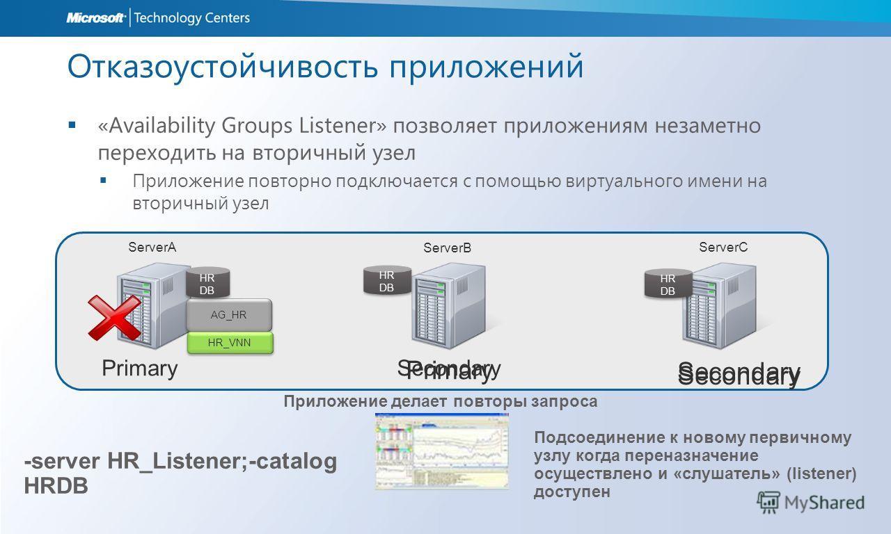 Отказоустойчивость приложений «Availability Groups Listener» позволяет приложениям незаметно переходить на вторичный узел Приложение повторно подключается с помощью виртуального имени на вторичный узел AG_HR HR DB HR DB HR DB HR DB PrimarySecondary H