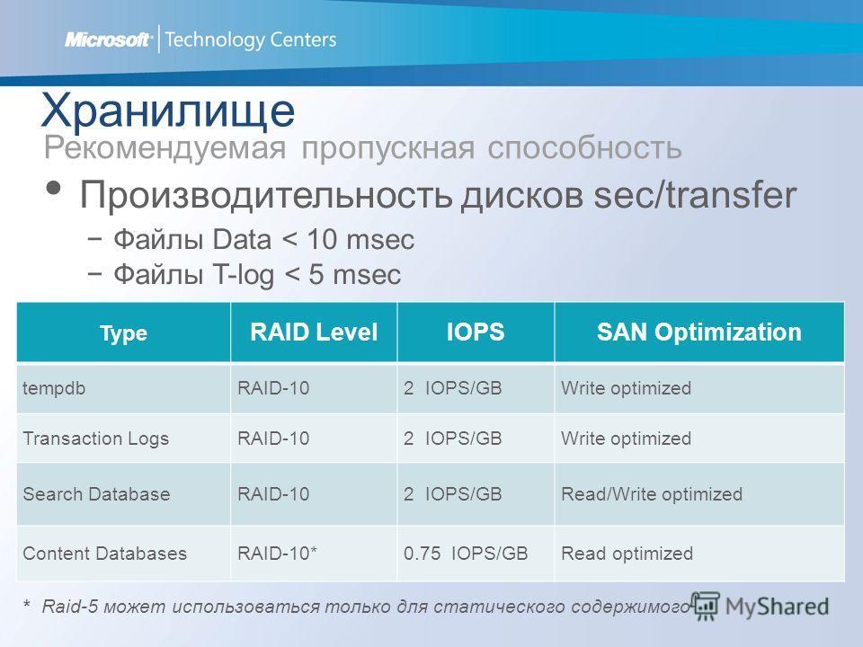 Хранилище Рекомендуемая пропускная способность Type RAID LevelIOPSSAN Optimization tempdbRAID-102 IOPS/GBWrite optimized Transaction LogsRAID-102 IOPS/GBWrite optimized Search DatabaseRAID-10 2 IOPS/GBRead/Write optimized Content DatabasesRAID-10*0.7