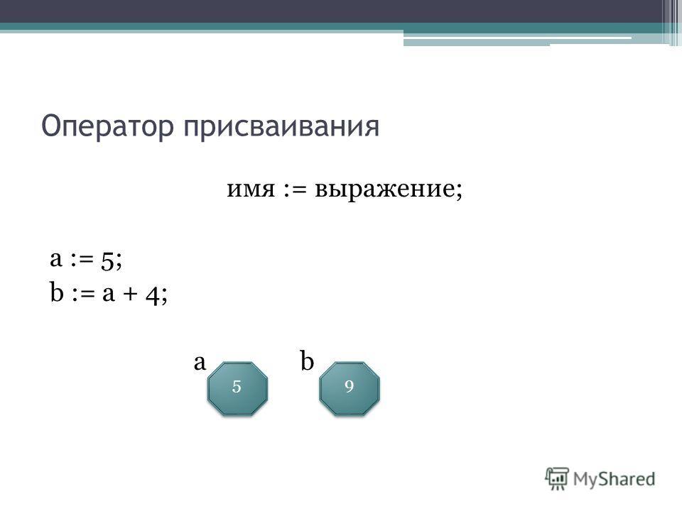 Оператор присваивания имя := выражение; a := 5; b := a + 4; 9 9 5 5 ab