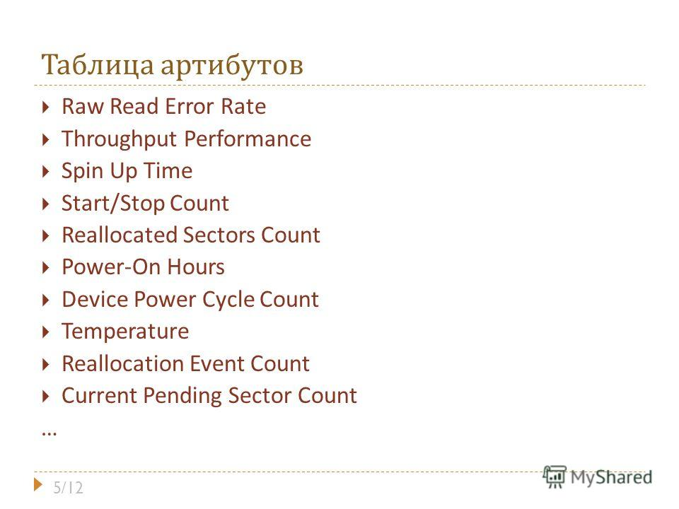 Таблица артибутов Raw Read Error Rate Throughput Performance Spin Up Time Start/Stop Count Reallocated Sectors Count Power-On Hours Device Power Cycle Count Temperature Reallocation Event Count Current Pending Sector Count … 5/12