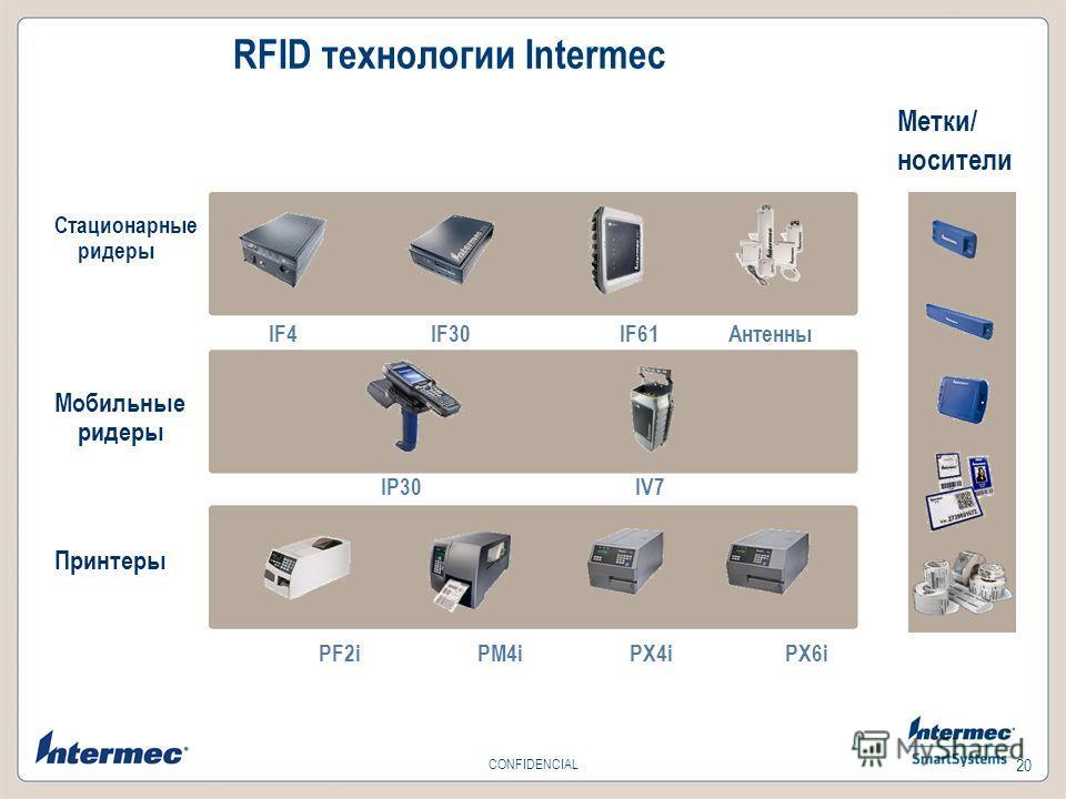 20 CONFIDENCIAL RFID технологии Intermec PF2i PM4i PX4i PX6i Стационарные ридеры IF4 IF30 IF61 Антенны IP30 IV7 Мобильные ридеры Принтеры Метки/ носители