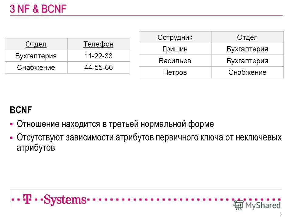 3 NF & BCNF BCNF Отношение находится в третьей нормальной форме Отсутствуют зависимости атрибутов первичного ключа от неключевых атрибутов 8 ОтделТелефон Бухгалтерия11-22-33 Снабжение44-55-66 СотрудникОтдел ГришинБухгалтерия ВасильевБухгалтерия Петро