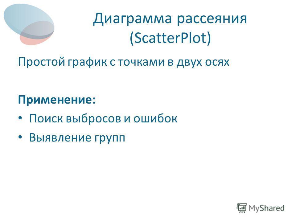 Диаграмма рассеяния (ScatterPlot) Простой график с точками в двух осях Применение: Поиск выбросов и ошибок Выявление групп