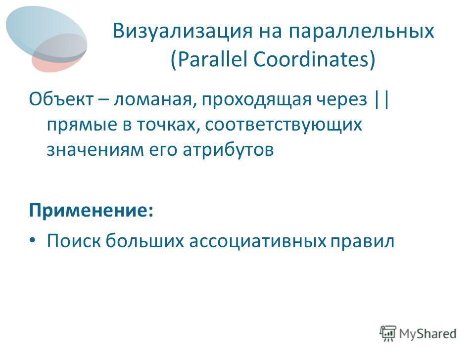Визуализация на параллельных (Parallel Coordinates) Объект – ломаная, проходящая через || прямые в точках, соответствующих значениям его атрибутов Применение: Поиск больших ассоциативных правил