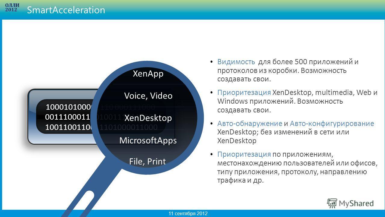 19 11 сентября 2012 SmartAcceleration 0011100011101001110111000 100010100001110 000111000 1001100110011101000011000 Видимость для более 500 приложений и протоколов из коробки. Возможность создавать свои. Приоритезация XenDesktop, multimedia, Web и Wi