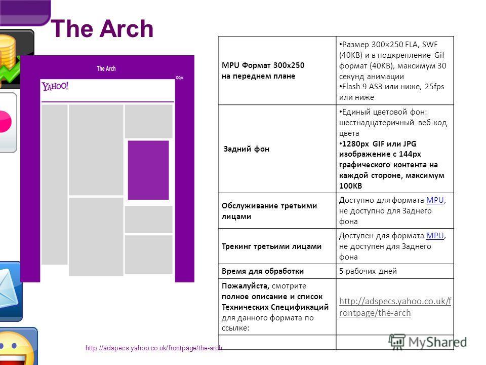 The Arch Создайте свой неповторимый стиль на Главной странице Yahoo! Формат Arch соединяет две стороны Yahoo! Главной страницы с помощью создания мостика в её верхней части. Используйте различные цвета, изображения и всю свою фантазию на этом огромно