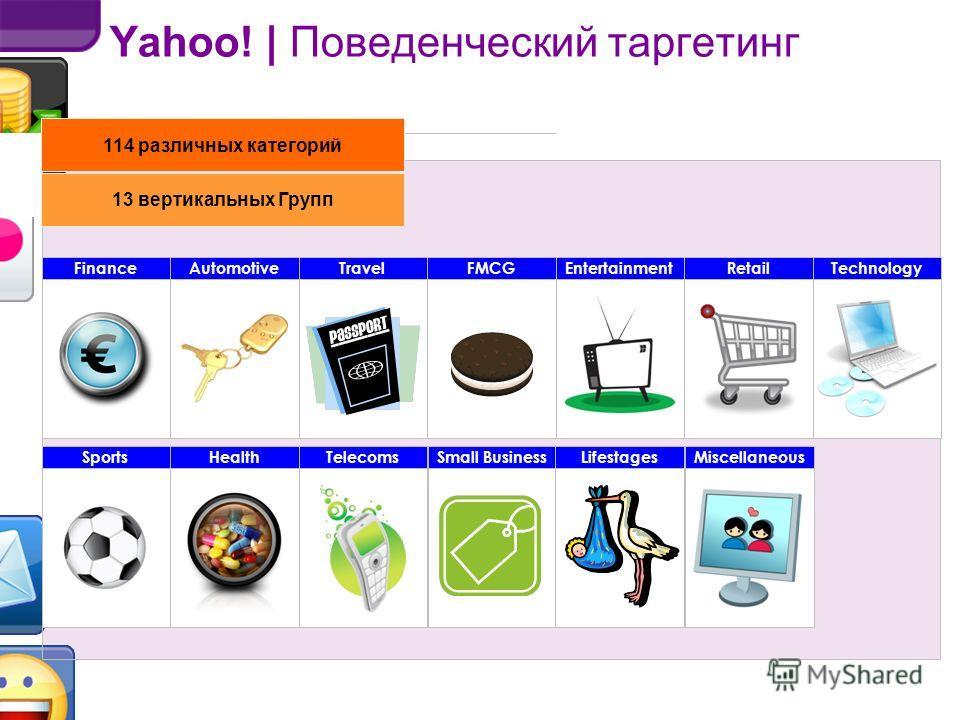 Yahoo! Поведенческий таргетинг = Посещаемые разделы и страницы Поисковые запросы Поисковые клики Просмотренная реклама & Клики Поведенческий таргетинг +++ Yahoo! | Поведенческий таргетинг