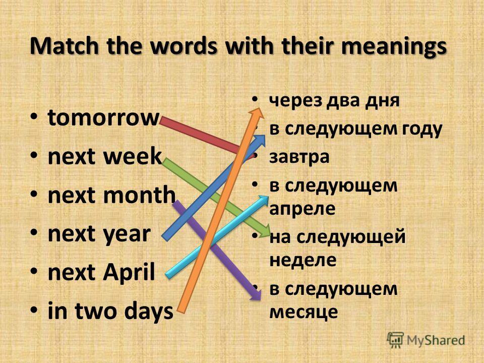 Match the words with their meanings tomorrow next week next month next year next April in two days через два дня в следующем году завтра в следующем апреле на следующей неделе в следующем месяце