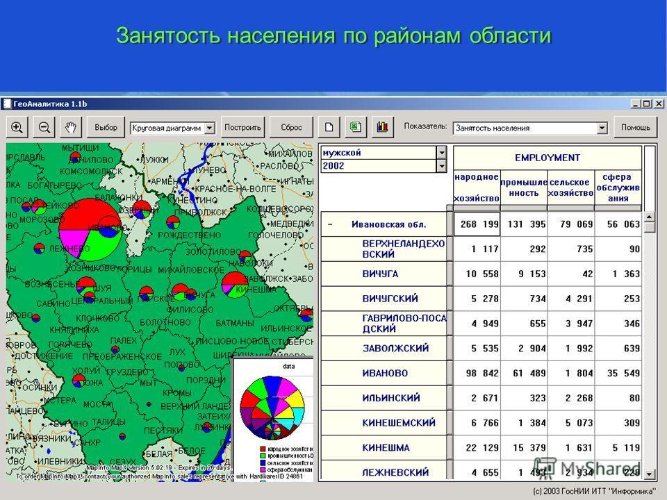 Занятость населения по районам области