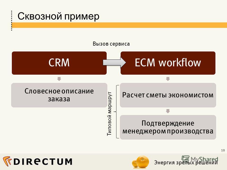 Энергия зрелых решений 10 Сквозной пример CRM Словесное описание заказа ECM workflow Расчет сметы экономистом Подтверждение менеджером производства Вызов сервиса Типовой маршрут