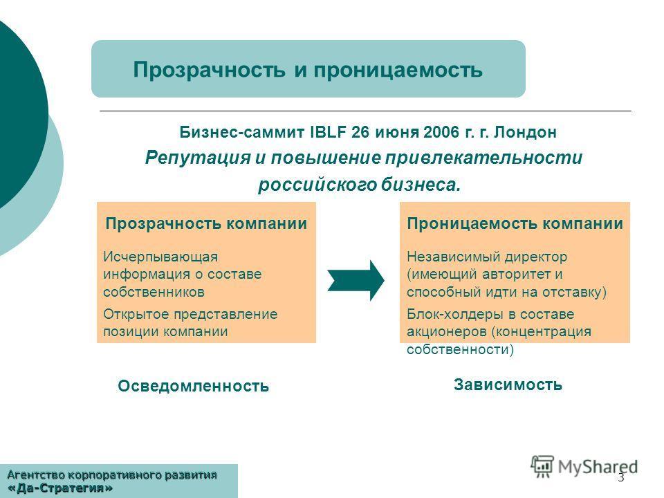 3 Бизнес-саммит IBLF 26 июня 2006 г. г. Лондон Репутация и повышение привлекательности российского бизнеса. Блок-холдеры в составе акционеров (концентрация собственности) Открытое представление позиции компании Независимый директор (имеющий авторитет