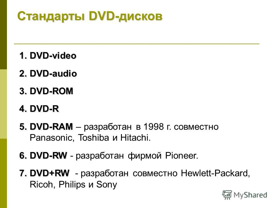 Стандарты DVD-дисков 1.DVD-video 2.DVD-audio 3.DVD-ROM 4.DVD-R 5.DVD-RAM 5.DVD-RAM – разработан в 1998 г. совместно Panasonic, Toshiba и Hitachi. 6.DVD-RW 6.DVD-RW - разработан фирмой Pioneer. 7.DVD+RW 7.DVD+RW - разработан совместно Hewlett-Packard,