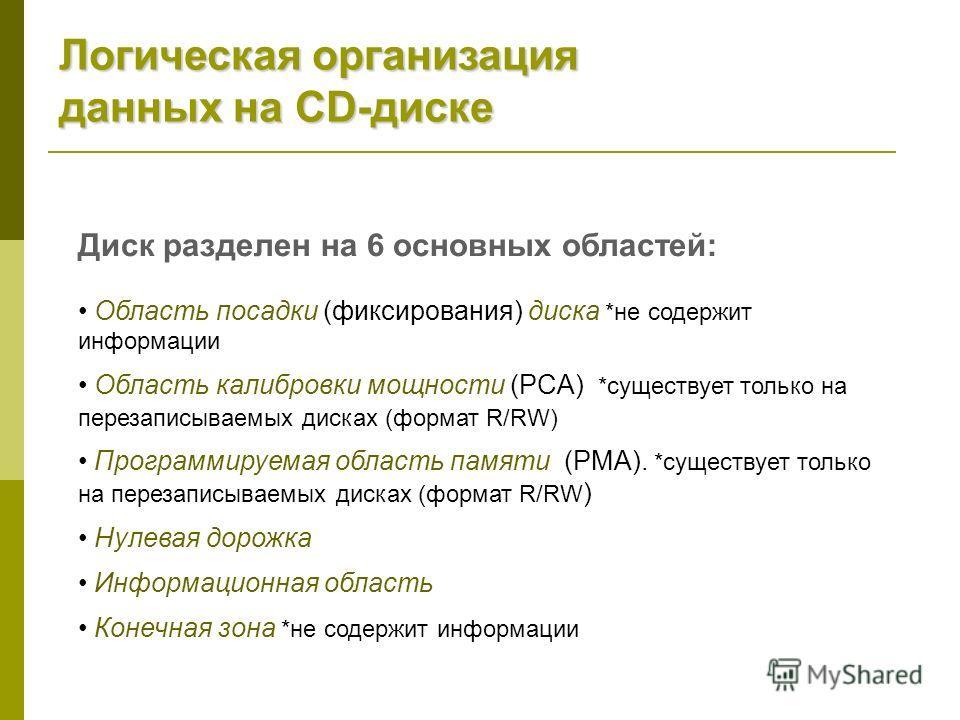 Логическая организация данных на CD-диске Диск разделен на 6 основных областей: Область посадки (фиксирования) диска *не содержит информации Область калибровки мощности (PCA) *существует только на перезаписываемых дисках (формат R/RW) Программируемая