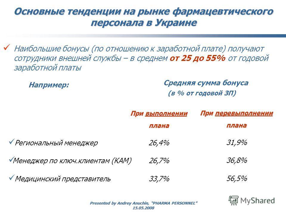 Presented by Andrey Anuchin, PHARMA PERSONNEL 15.05.2008 Наибольшие бонусы (по отношению к заработной плате) получают сотрудники внешней службы – в среднем от 25 до 55% от годовой заработной платы Основные тенденции на рынке фармацевтического персона