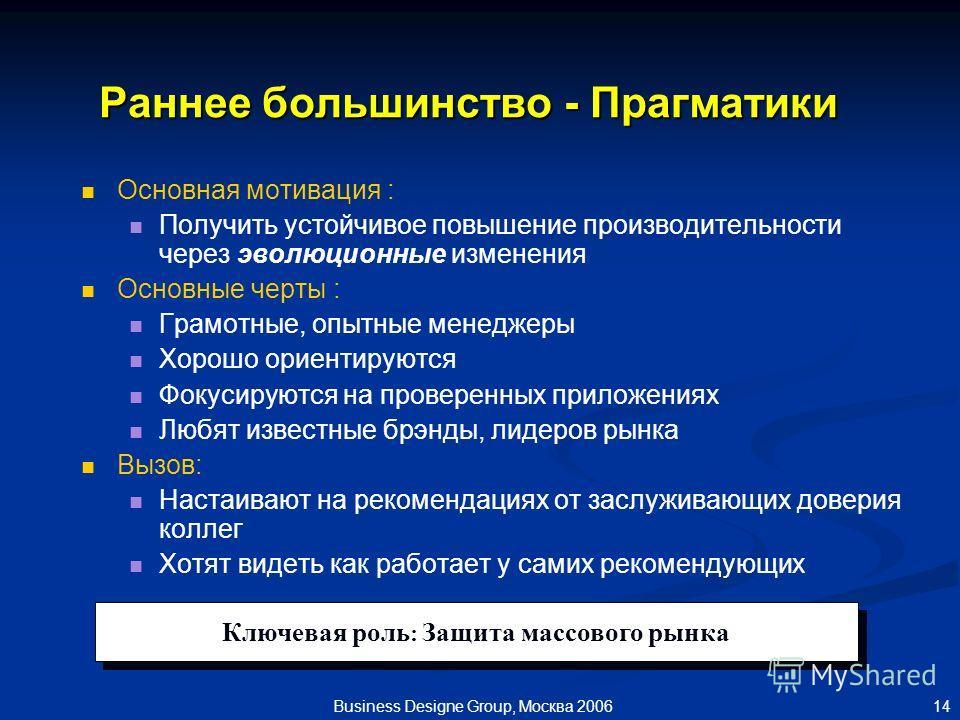 14 Business Designe Group, Москва 2006 Раннее большинство - Прагматики Основная мотивация : Получить устойчивое повышение производительности через эволюционные изменения Основные черты : Грамотные, опытные менеджеры Хорошо ориентируются Фокусируются