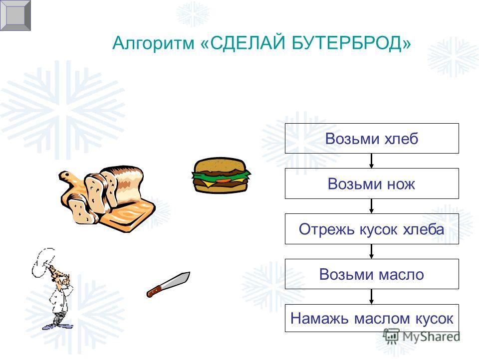 Блок схема приготовления бутерброда