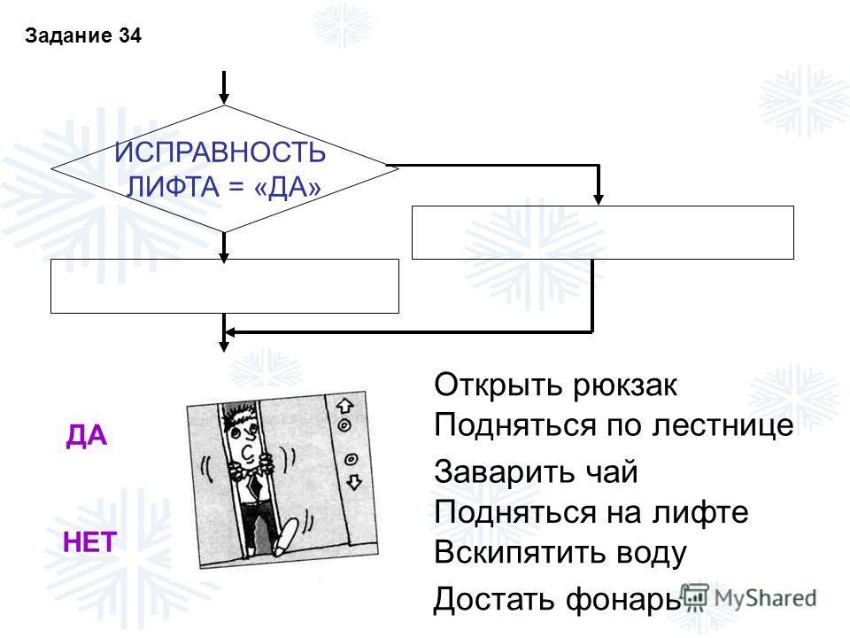 ИСПРАВНОСТЬ ЛИФТА = «ДА» НЕТ ДА Задание 34 Подняться по лестнице Заварить чай Подняться на лифте Вскипятить воду Достать фонарь Открыть рюкзак