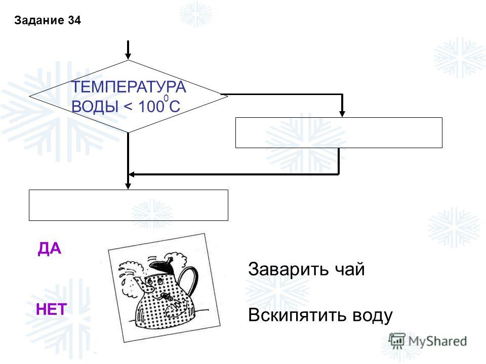 ТЕМПЕРАТУРА ВОДЫ < 100 С НЕТ ДА Задание 34 Заварить чай Вскипятить воду 0