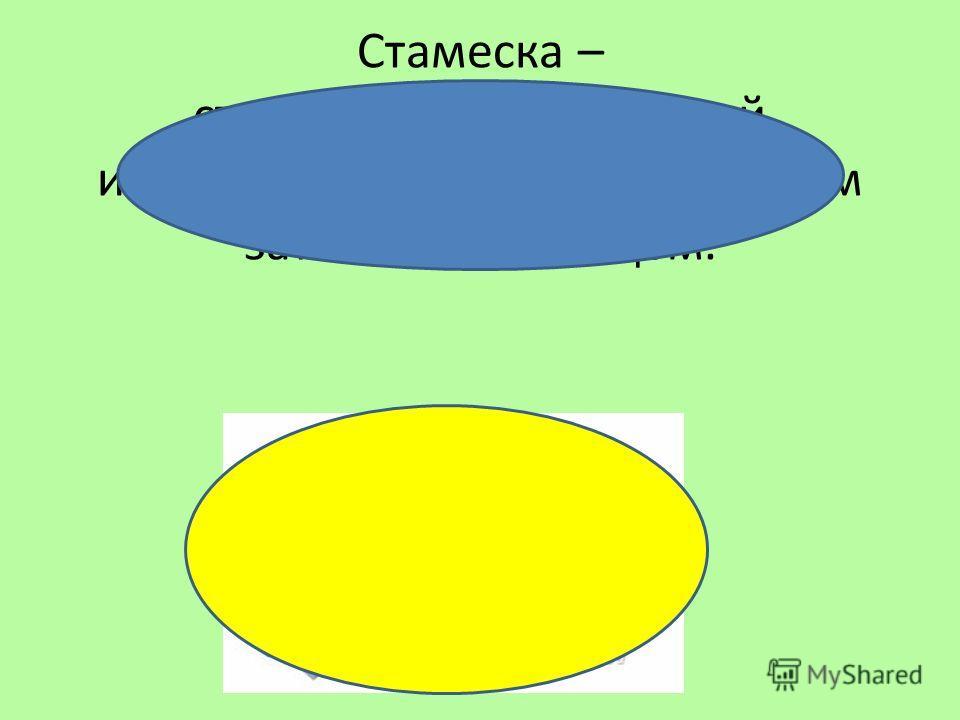 Стамеска – столярный и плотничный инструмент со стальным плоским заточенным концом.