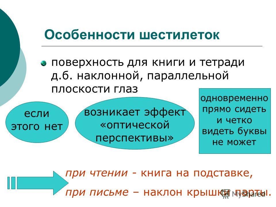 поверхность для книги и тетради д.б. наклонной, параллельной плоскости глаз Особенности шестилеток если этого нет возникает эффект «оптической перспективы» одновременно прямо сидеть и четко видеть буквы не может при чтении - книга на подставке, при п
