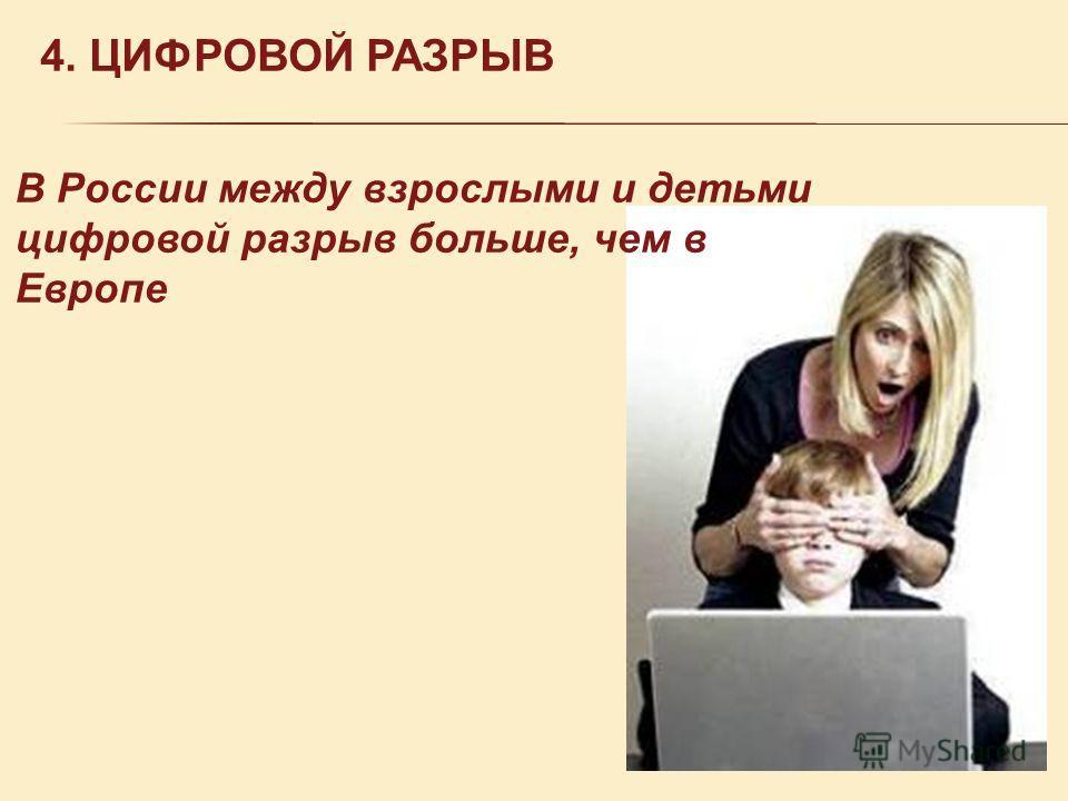 В России между взрослыми и детьми цифровой разрыв больше, чем в Европе 4. ЦИФРОВОЙ РАЗРЫВ