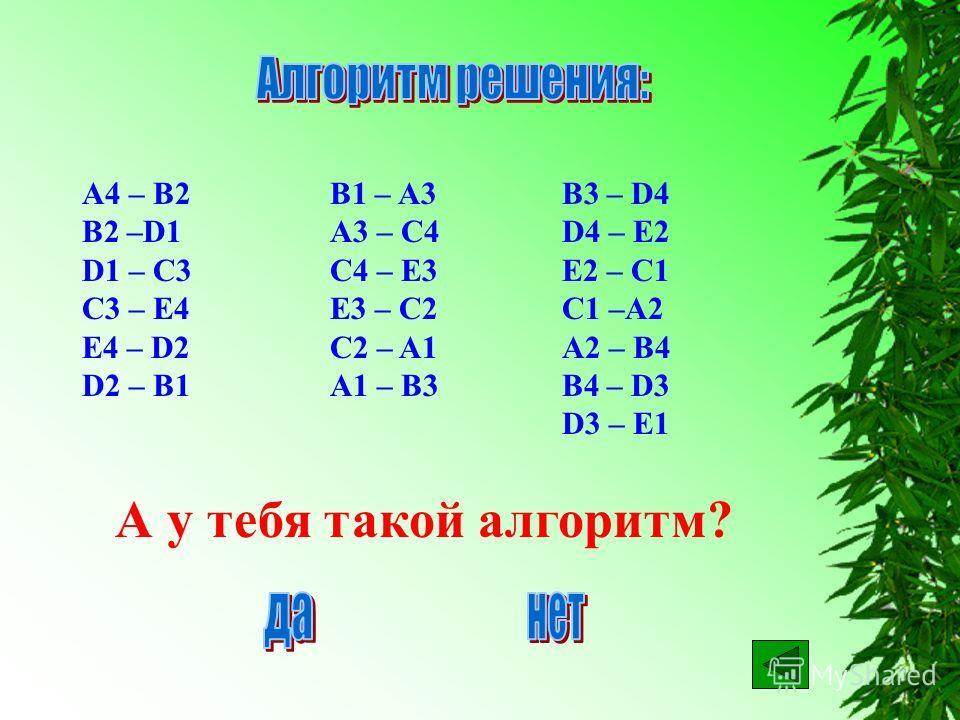 A4 – B2 B2 –D1 D1 – C3 C3 – E4 E4 – D2 D2 – B1 B1 – A3 A3 – C4 C4 – E3 E3 – C2 C2 – A1 A1 – B3 B3 – D4 D4 – E2 E2 – C1 C1 –A2 A2 – B4 B4 – D3 D3 – E1 А у тебя такой алгоритм?
