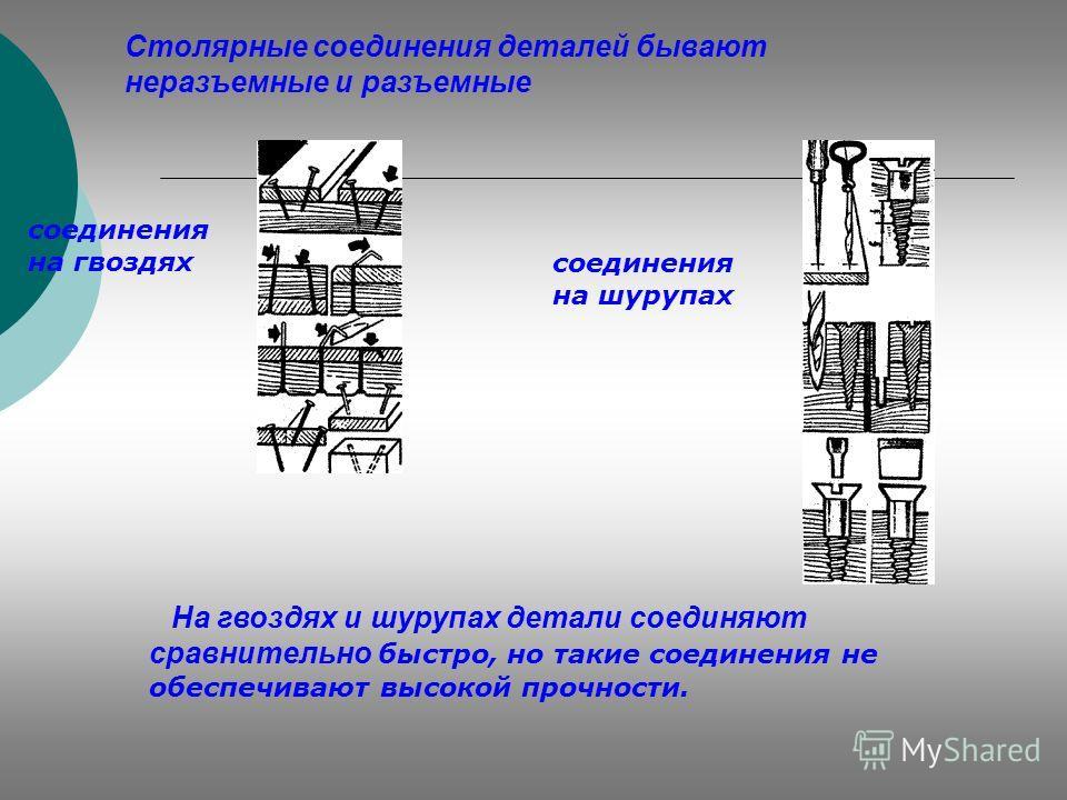Столярные соединения деталей бывают неразъемные и разъемные На гвоздях и шурупах детали соединяют сравнительно быстро, но такие соединения не обеспечивают высокой прочности. соединения на гвоздях соединения на шурупах