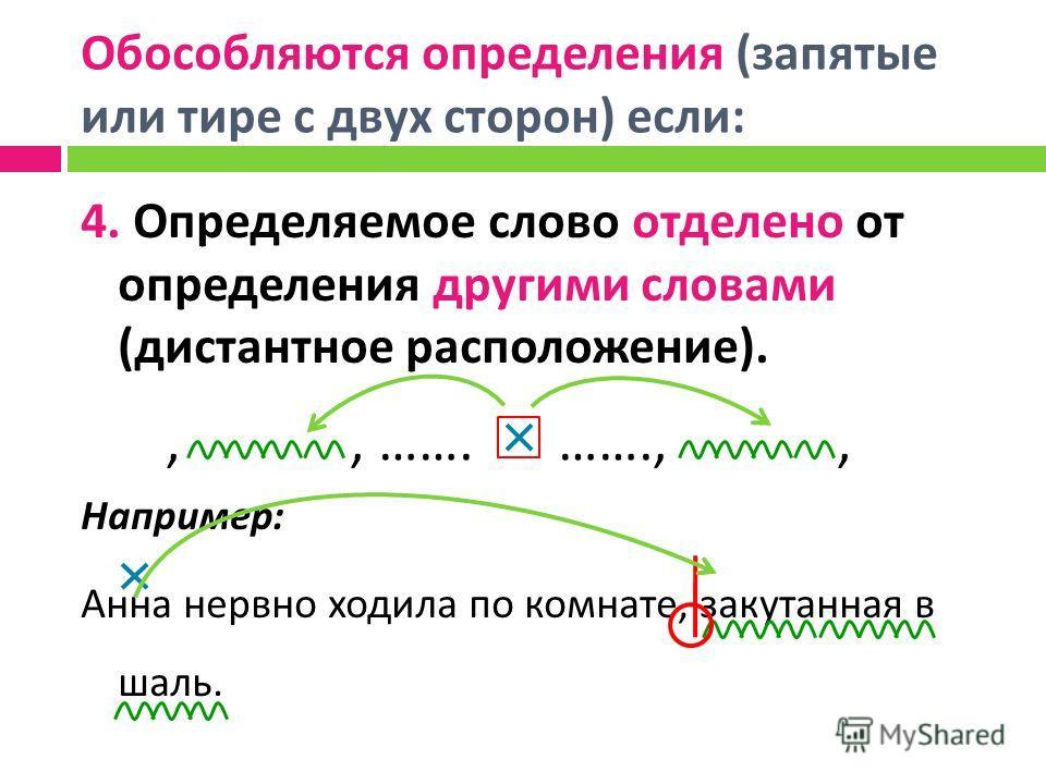 Обособляются определения ( запятые или тире с двух сторон ) если : 4. Определяемое слово отделено от определения другими словами ( дистантное расположение ). Например : Анна нервно ходила по комнате, закутанная в шаль.,, …….…….,,