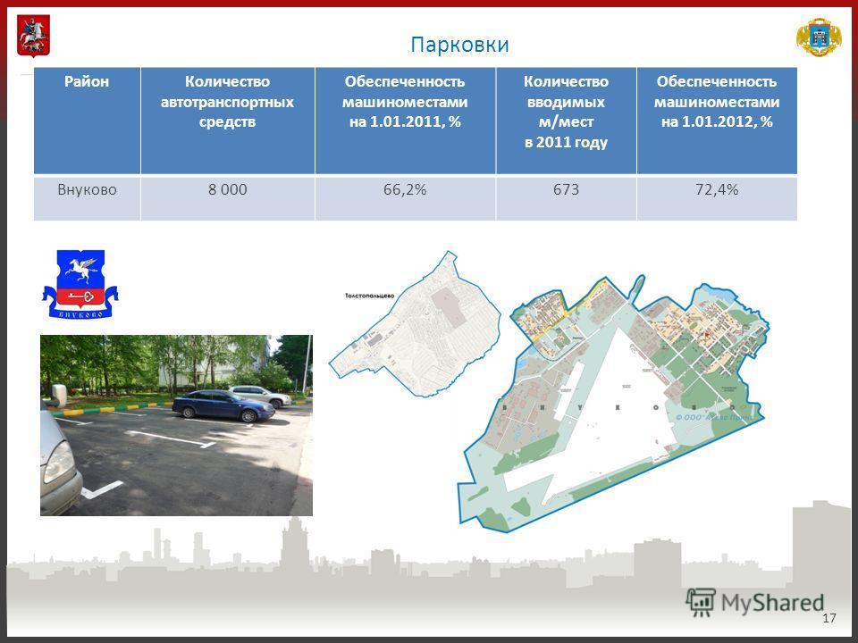 Парковки 17 РайонКоличество автотранспортных средств Обеспеченность машиноместами на 1.01.2011, % Количество вводимых м/мест в 2011 году Обеспеченность машиноместами на 1.01.2012, % Внуково8 00066,2%67372,4%