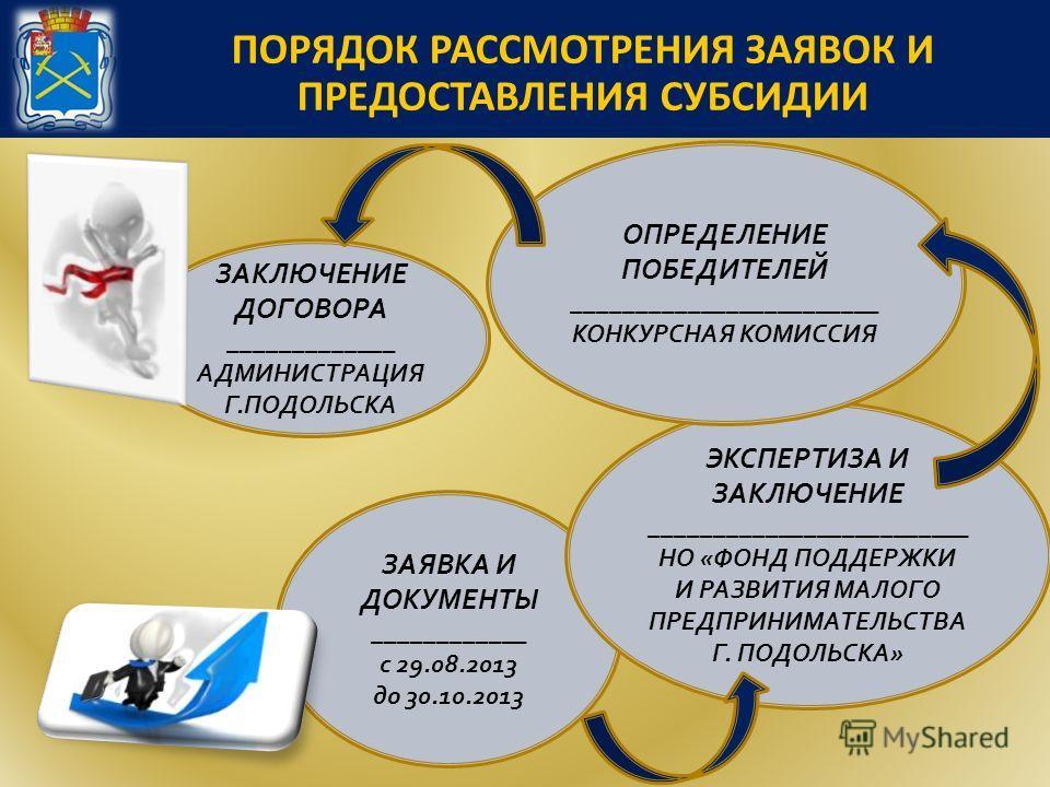 ЗАЯВКА И ДОКУМЕНТЫ ____________ с 29.08.2013 до 30.10.2013 ПОРЯДОК РАССМОТРЕНИЯ ЗАЯВОК И ПРЕДОСТАВЛЕНИЯ СУБСИДИИ ЭКСПЕРТИЗА И ЗАКЛЮЧЕНИЕ _________________________ НО «ФОНД ПОДДЕРЖКИ И РАЗВИТИЯ МАЛОГО ПРЕДПРИНИМАТЕЛЬСТВА Г. ПОДОЛЬСКА» ОПРЕДЕЛЕНИЕ ПОБЕ