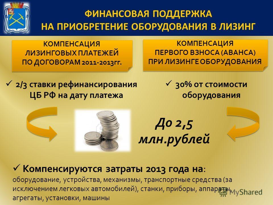 ФИНАНСОВАЯ ПОДДЕРЖКА НА ПРИОБРЕТЕНИЕ ОБОРУДОВАНИЯ В ЛИЗИНГ До 2,5 млн.рублей КОМПЕНСАЦИЯ ПЕРВОГО ВЗНОСА (АВАНСА) ПРИ ЛИЗИНГЕ ОБОРУДОВАНИЯ КОМПЕНСАЦИЯ ПЕРВОГО ВЗНОСА (АВАНСА) ПРИ ЛИЗИНГЕ ОБОРУДОВАНИЯ КОМПЕНСАЦИЯ ЛИЗИНГОВЫХ ПЛАТЕЖЕЙ ПО ДОГОВОРАМ 2011-2