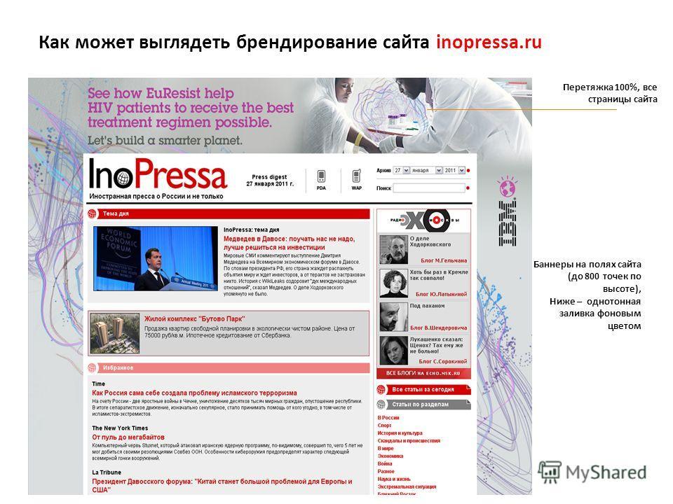 Как может выглядеть брендирование сайта inopressa.ru Баннеры на полях сайта (до 800 точек по высоте), Ниже – однотонная заливка фоновым цветом Перетяжка 100%, все страницы сайта