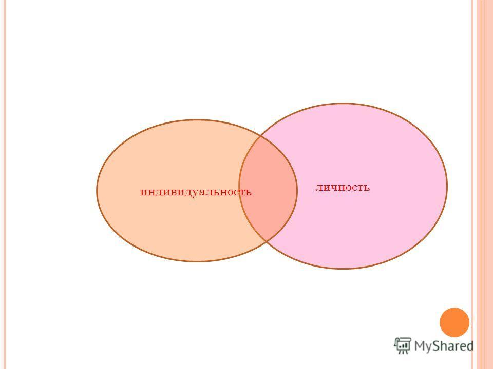 личность индивидуальность