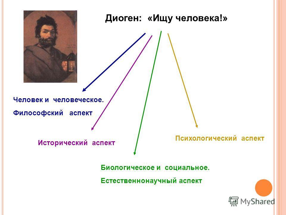 Диоген: «Ищу человека!» Человек и человеческое. Философский аспект Исторический аспект Биологическое и социальное. Естественнонаучный аспект Психологический аспект