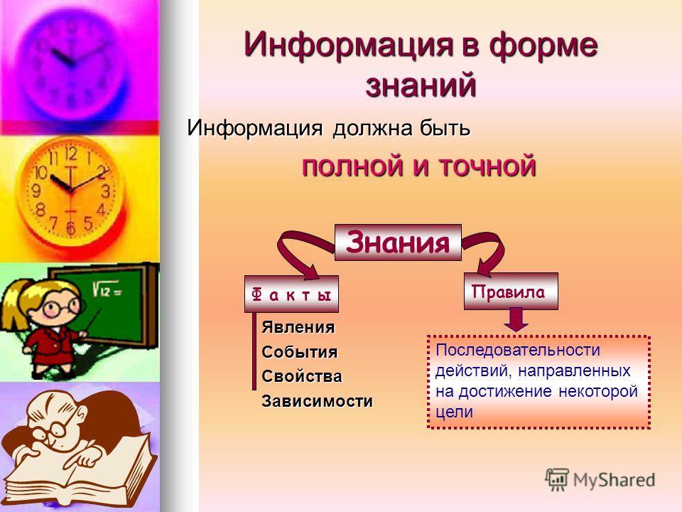 Информация в форме знаний Информация должна быть полной и точной Ф а к т ы Правила ЯвленияСобытияСвойстваЗависимости Последовательности действий, направленных на достижение некоторой цели Знания